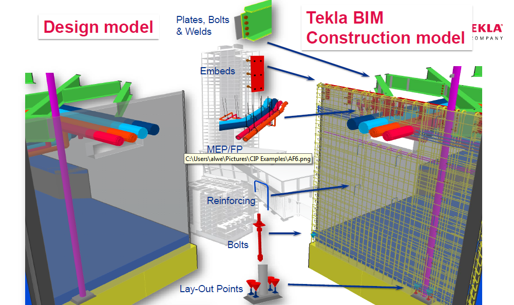 Tekla-steel-structures